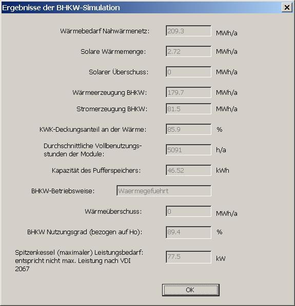 Ergebnisse der BHKW Simulation mit MiniBHKW-Plan