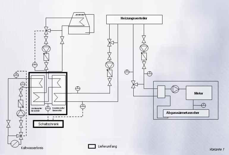 Absorptionskältemaschine Hydrauliche Einbindung